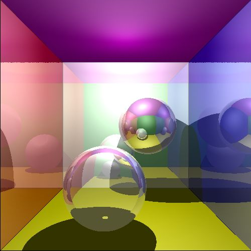 interactive spheres thesis Proquest dissertation & theses global (pqdt global) simplifies searching for  dissertations and theses via a single access point to explore an extensive, trusted .
